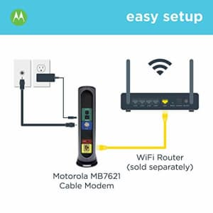 MOTOROLA 24x8 Cable Modem, Model MB7621, DOCSIS 3.0. Approved by Comcast Xfinity, Cox, Charter for $98