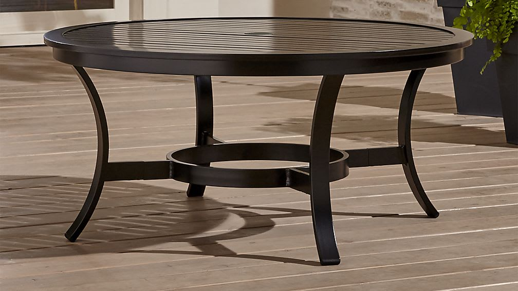 buy now - Patio Furniture Clearance Sale