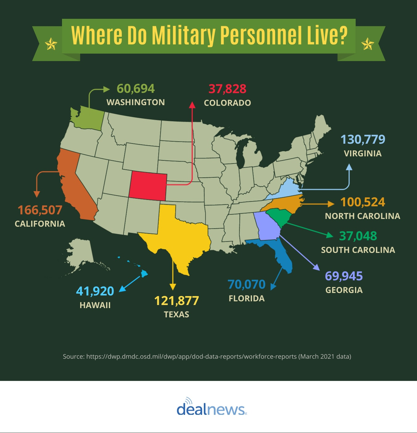 military personnel map infographic
