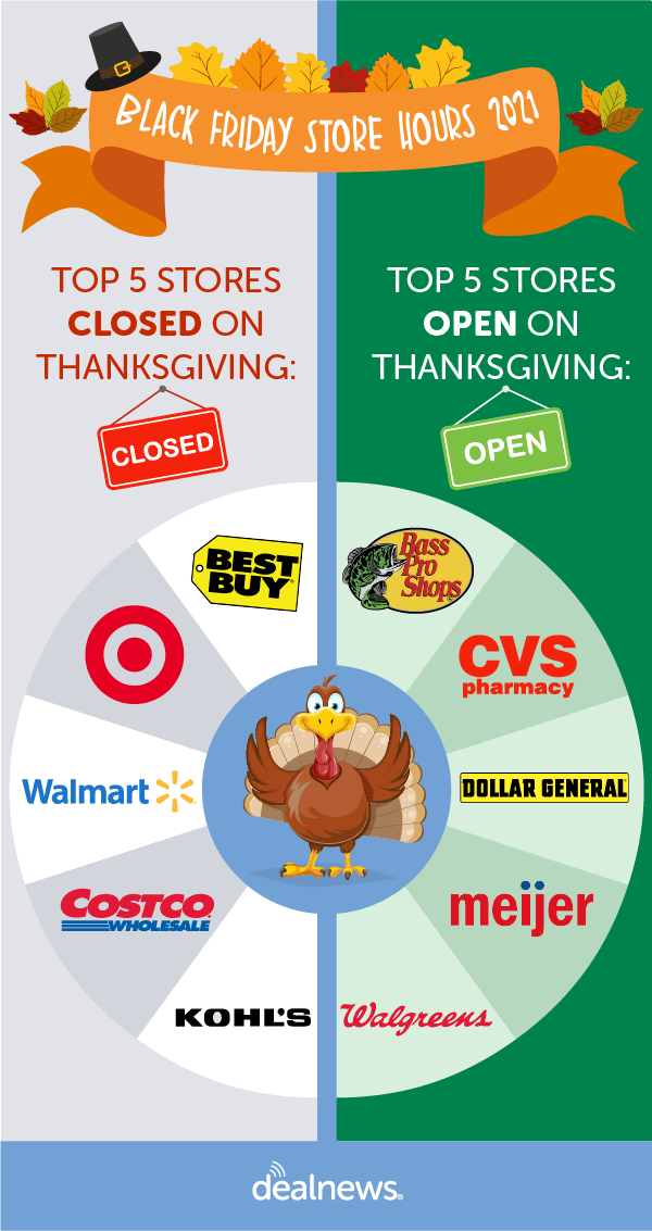 open and closed on Thanksgiving