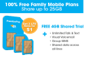 100% Free Service FreedomPop 2-Card SIM Kit for $1 + free shipping
